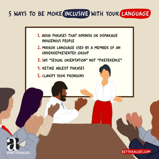 Illustration titled 5 Ways to be more inclusive with your language. A person is presenting in front of a conference room table with people of different skin colors and genders clapping. On the wall is a projected list of 5 items, reading Avoid phrases that diminish or disparage Indigenous people, Mirror language used by a member of an underrepresented group, Say sexual orientation not preference, Retire one ableist phrase (or more) from your everyday language, Clarify your pronouns. In the lower corners are the better allies logo and a red bubble with betterallies.com.