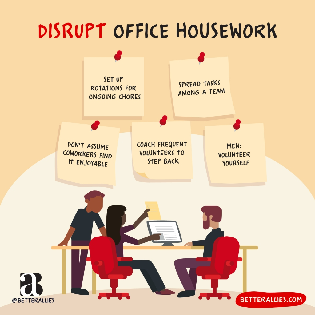 Illustration titled Disrupt Office Housework. There are 5 yellow post-it notes reading Set up rotations for ongoing chores, Spread tasks among a team, Coach frequent volunteers to step back, Don't assume coworkers find it enjoyable, Men: volunteer yourself. Below the notes are three office workers of different genders and skin colors. In the lower corners are the better allies logo and a red bubble with betterallies.com.