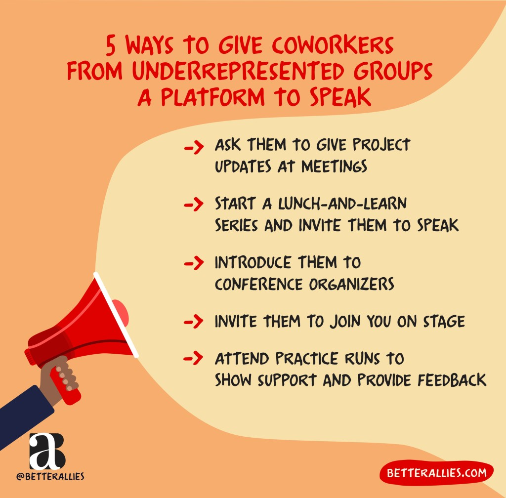 """Illustration titled """"5 Ways To Give Coworkers From Underrepresented Groups a Platform To Speak"""". There is a Brown hand holding a megaphone with these phrases projecting from it. Ask them to give project updates at meetings. Start a lunch-and-learn series and invite them to speak. Introduce them to conference organizers. Invite them to join you on stage. Attend practice runs to show support and provide feedback. In the lower corners are the better allies logo and a red bubble with betterallies.com."""